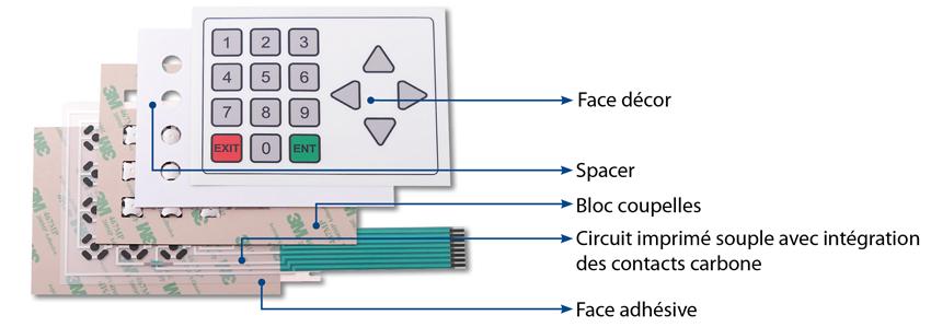 detail-clavier-souple-coupe