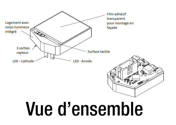ITO-Key : touche tactile capacitive programmable – Vue d'ensemble